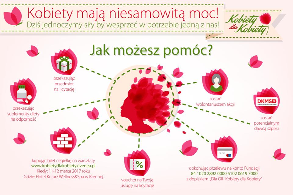magazynkobiet.pl - infografika - Kobiety dla Kobiety- jedną wielką siłą!