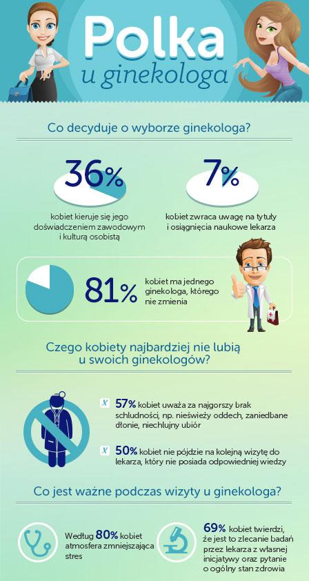 magazynkobiet.pl - tutaj 1 - Problemy intymne kobiet, które uniemożliwiają pełną satysfakcję z życia seksualnego